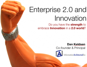 Do you have the Strength for Enterprise 2.0 and Innovation?