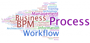 integrated-bpm-wordle